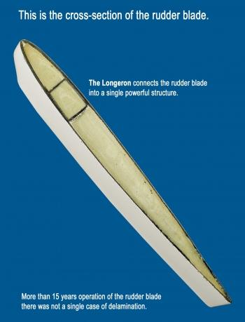 Rudder 25 Blade FD